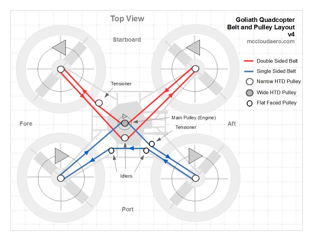 dji phantom quadcopter wiring diagram