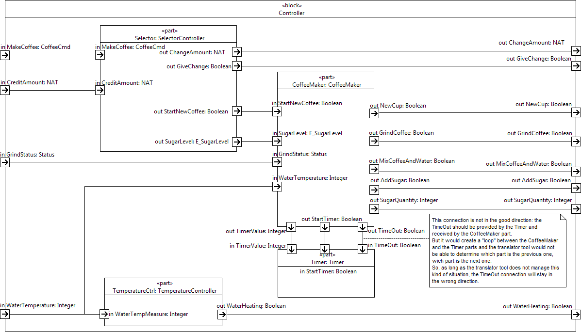 hight resolution of  figure 19 internal block diagram of the block controller