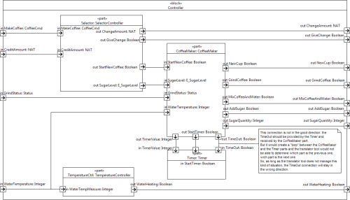 small resolution of  figure 19 internal block diagram of the block controller