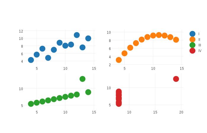 GitHub - pablrod/p5-Chart-Plotly: Generate html/javascript charts with perl data using javascript library Plotly.js
