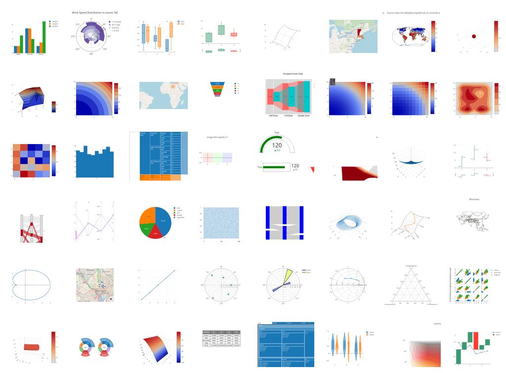 Chart::Plotly - Generate html/javascript charts from perl data using javascript library plotly.js - metacpan.org