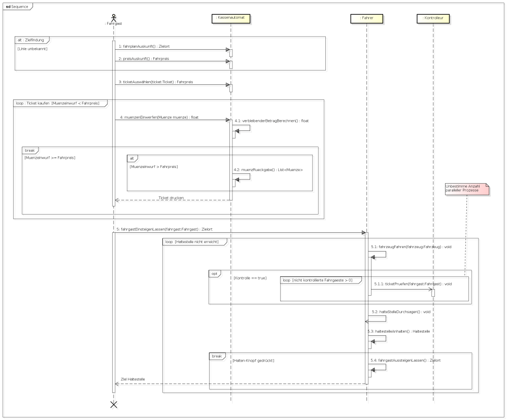 medium resolution of use case diagram class diagram sequence diagram