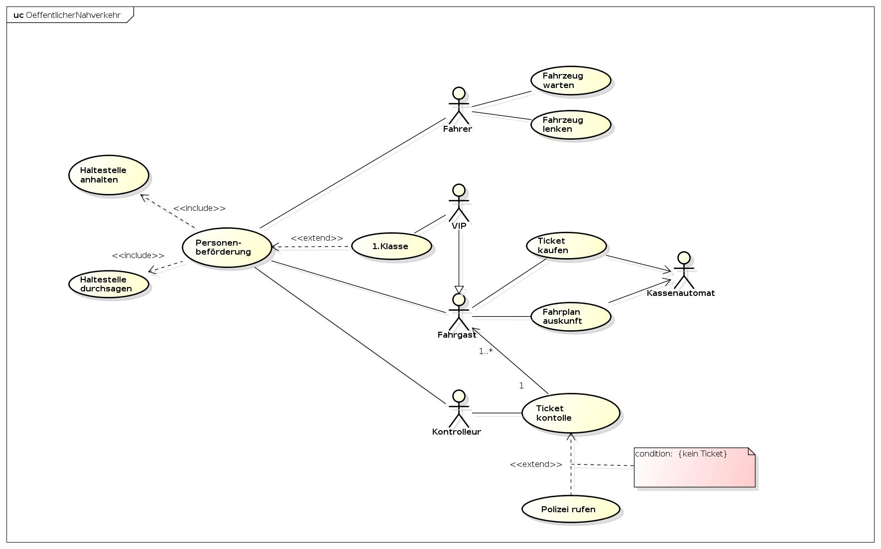 use case diagram visio template 7 pin n type trailer plug wiring uk star uml is a elsavadorla