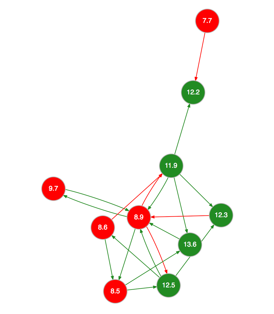 medium resolution of functions in the package