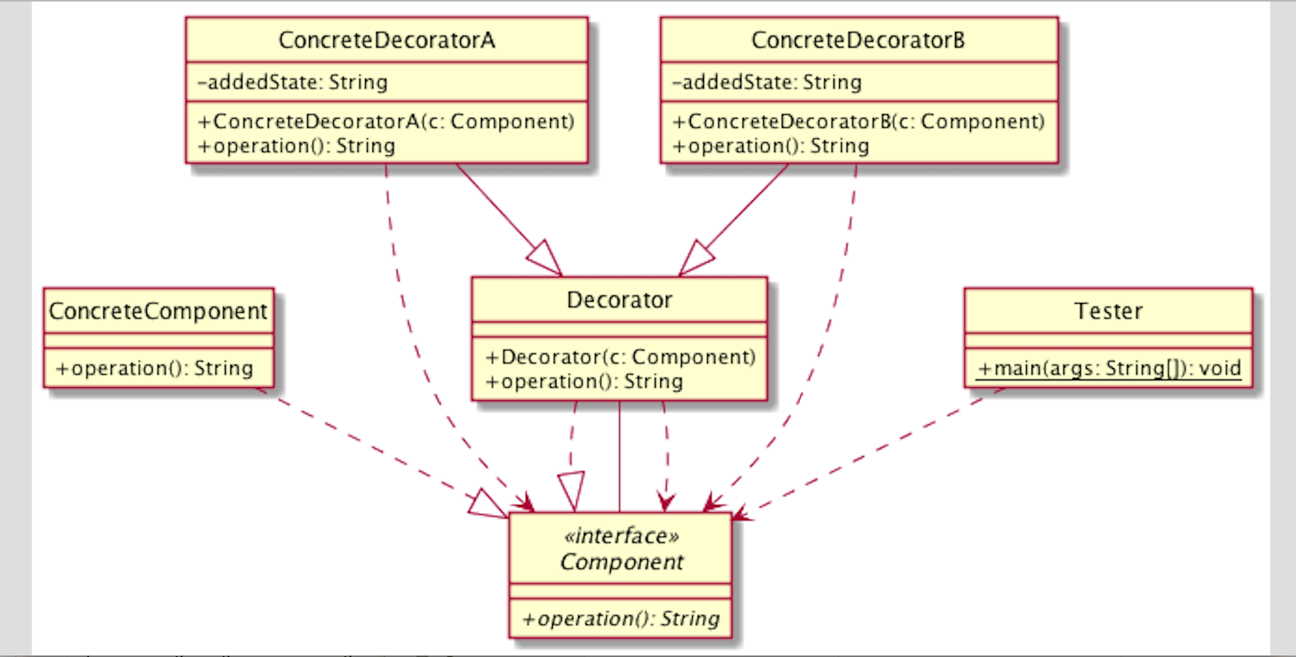 create class diagram from java code 1941 ford 9n wiring tools to generate uml and sequence diagrams