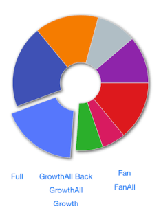 Animated pie chart control for ios apps based on calayer very easy in use and have custom labeling also github sakrist vbpiechart with rh