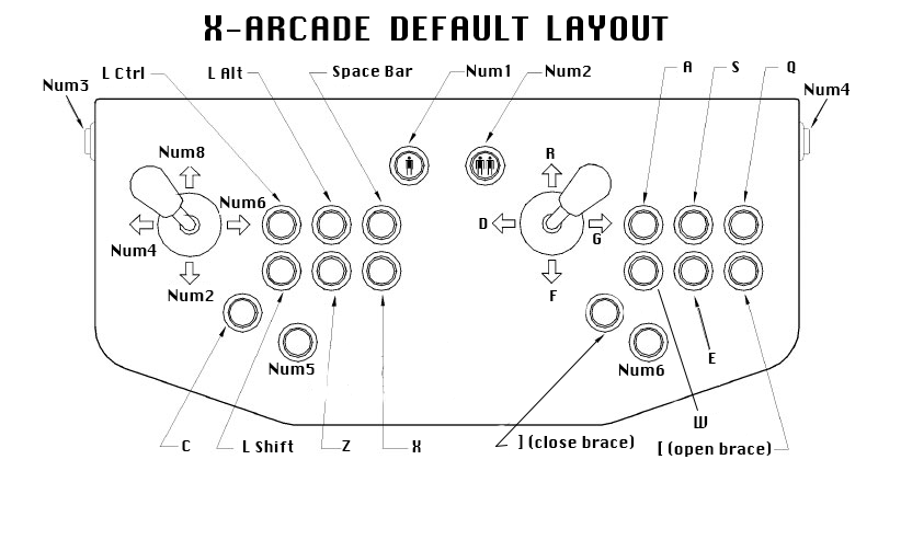 Controller profiles for X-Arcade series of controllers by