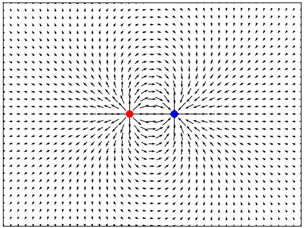 Electric Field Vector Diagrams. Vector. Auto Parts Catalog