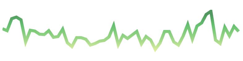 github unsplash react trend