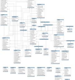 download er diagram image  [ 1939 x 2288 Pixel ]