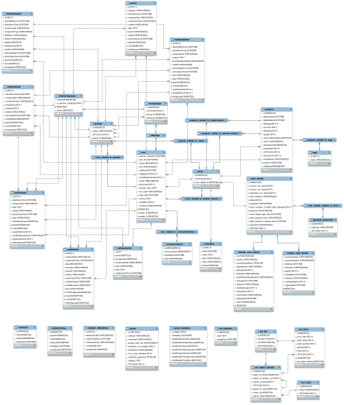 small resolution of download er diagram image
