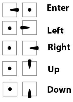 FPV Camera Control (Joystick Emulation) · betaflight