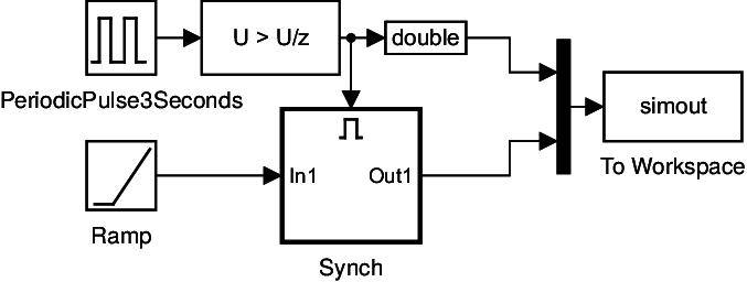 Triggered Activation of a Simulink Subsystem · m-morelli