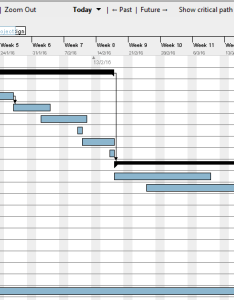 Gantt chart also prajankya lidar robot wiki github rh