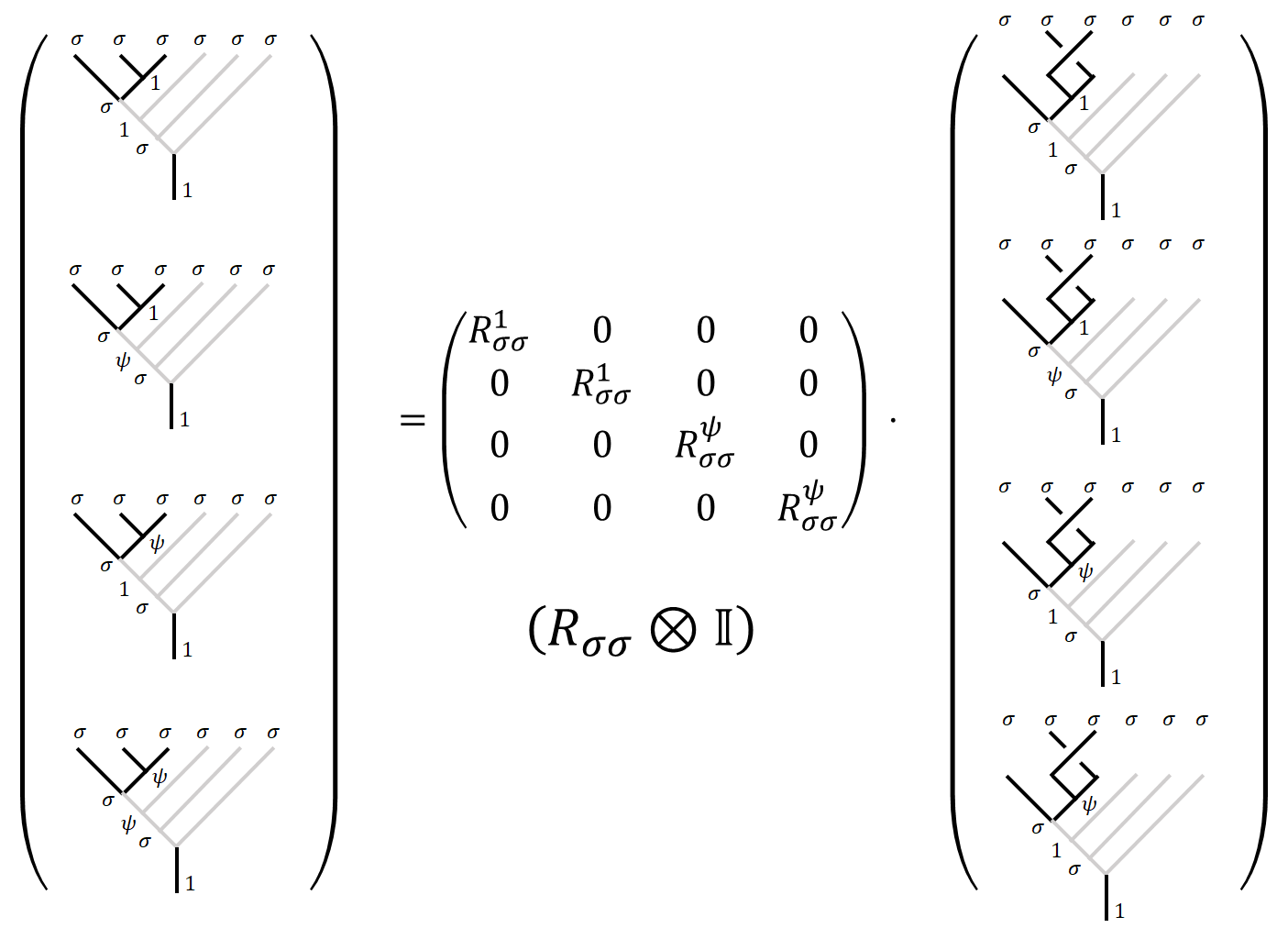 Introduction to Topological Quantum Computation: Ising