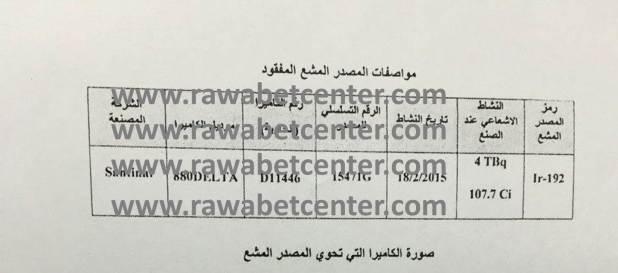rawabet-documents