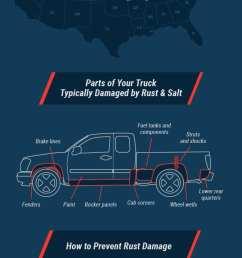 worst states for road salt [ 780 x 2034 Pixel ]