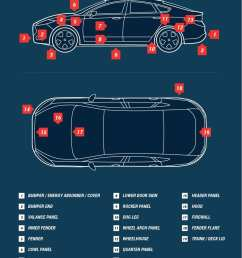 fender parts diagram wiring diagram option fender squier parts diagram car truck panel diagrams with [ 874 x 1311 Pixel ]