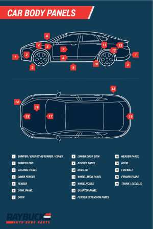 Car & Truck Panel Diagrams with Labels | Auto Body Panel