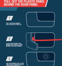 how to remove plastic cover behind door handle [ 873 x 1200 Pixel ]