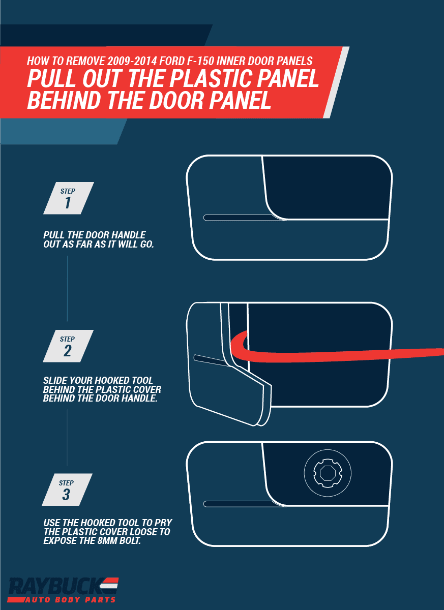 medium resolution of how to remove plastic cover behind door handle