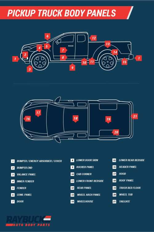 small resolution of car u0026 truck panel diagrams with labels auto body panel descriptionstruck body panel diagram