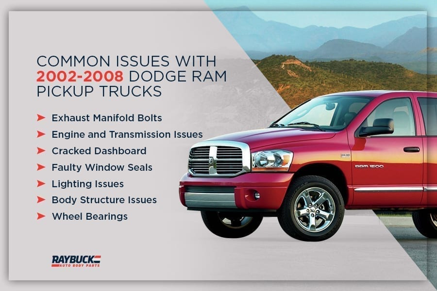 common issues with dodge ram 1500