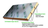 Insulated Roof and Wall Panels