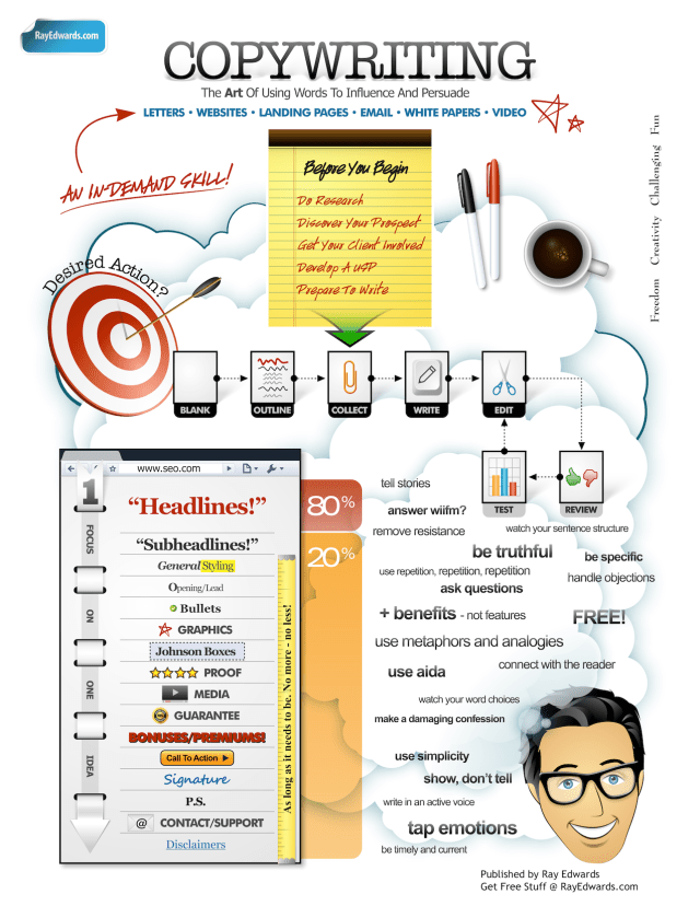 Free One-Page Copywriting Cheat Sheet [Info-Graphic]