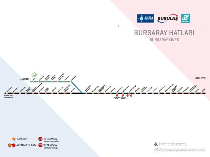 Bursaray subway station Guzergahi