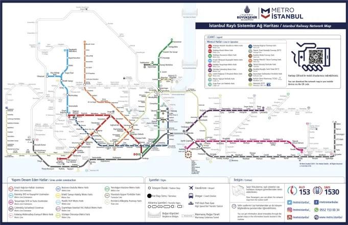 Líneas de Metro y Metrobus de Estambul Estaciones de Metrobus Nombres de estaciones de Metro