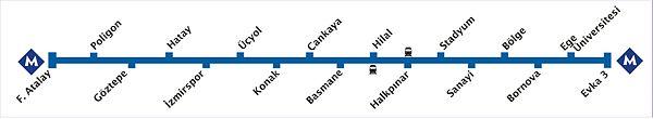 Izmir Metro Stations