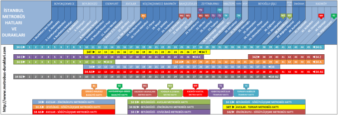 Metrobus Stations and Metrobus Lines rayhaber