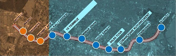 Atakoy Ikitelli Metro Line