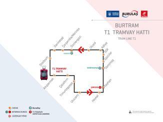 bursa T1 Haritasi