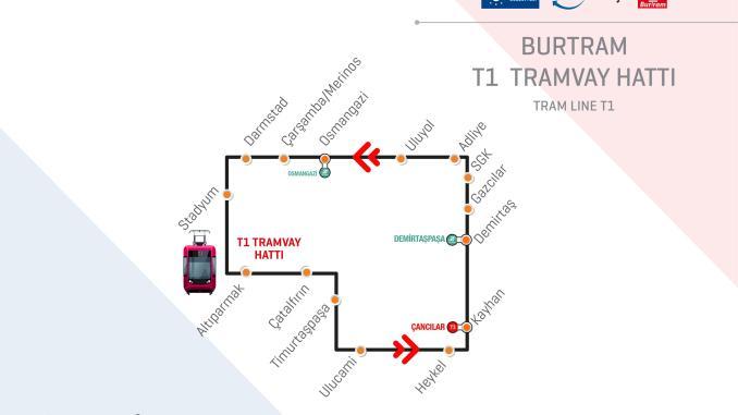 Bursa T1 Map