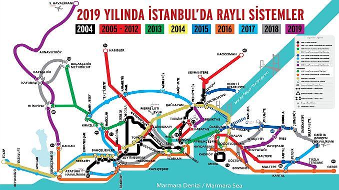 2019 մետրոյի Ստամբուլի պլանը