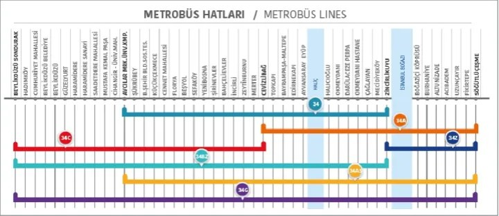 metrobus hatlari