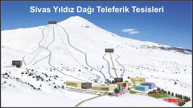 yildiz mountain sivas