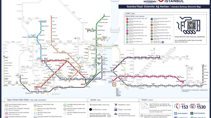 rail system lines of istanbul