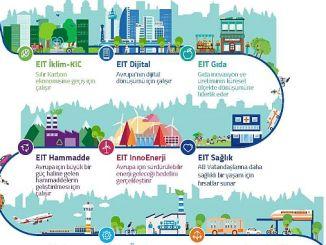 युरोपमधील शहरी गतिशीलतेवर आयबीबी संघ
