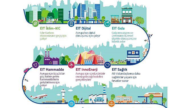 ibb european urban mobility