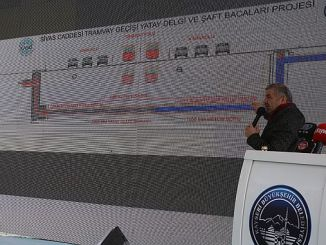 kayseride ελαφρύ σιδηροδρομικό σύστημα uc τομή