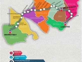 kabatas mecidiyekoy metro line