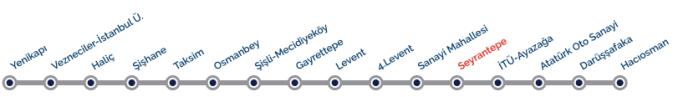Yenikapi Haciosman Metro Stations