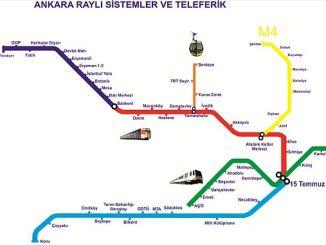 Mapa del sistema ferroviario de Ankara