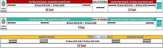 نقل مطار أتاتورك