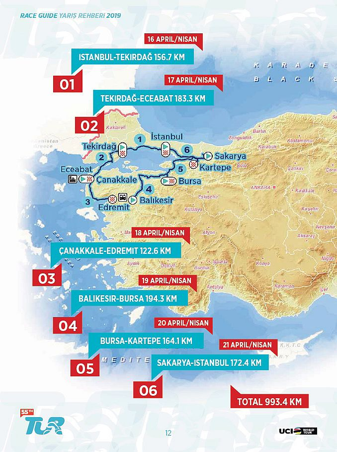 CumhurbaskanligiTurkiye Bisiklet Turu etaplari