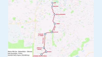 people-oriented transport projects std original
