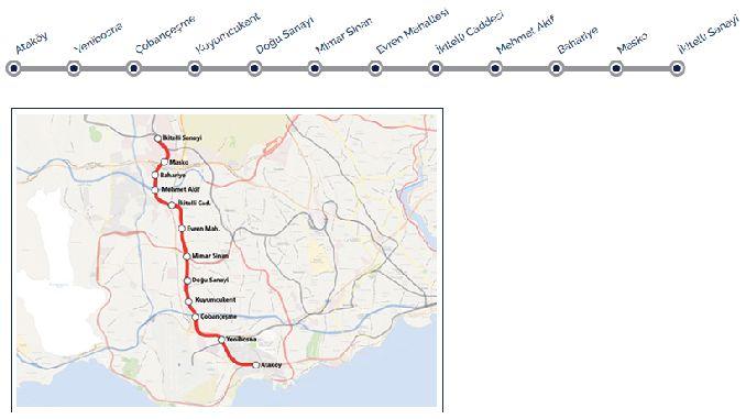 Ataköy İkitelli Metro Line
